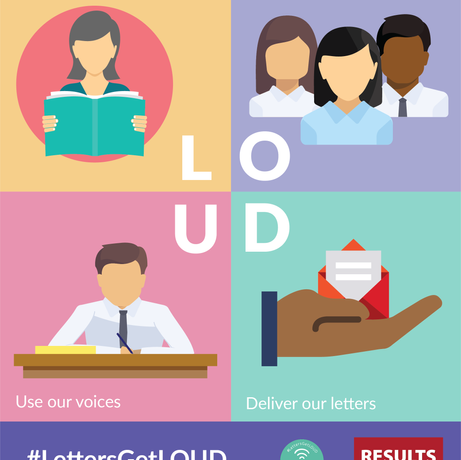 RESULTS #LettersGetLoud Campaign