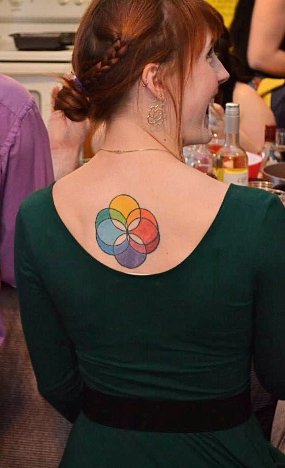 Colour Wheel (tattoo)