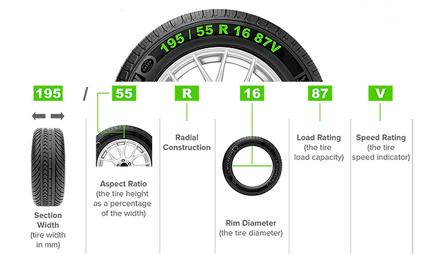 tyre number.png