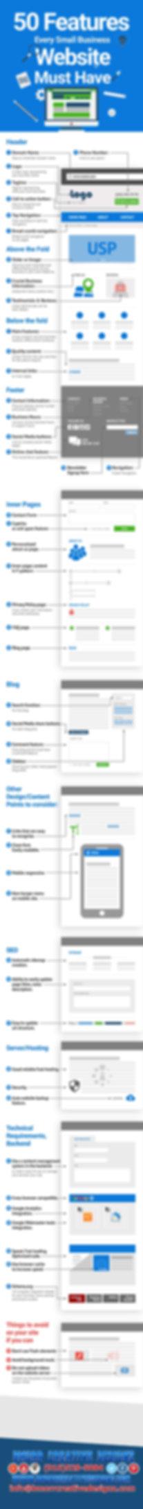 BCD infographic.jpg
