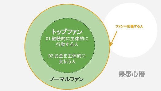 トップファン プレゼン.jpg