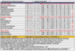 2018 Fall NYCE 15-16-17u Standings 10 21