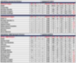 2019 WYAL 8u Standings 08.11.2019.jpg