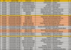 2018 Fall WYAL 9-10u Schedule 10 14 2018