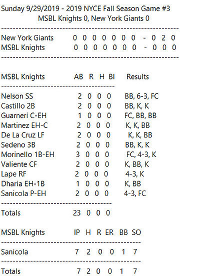 MSBL Knights GM3 BS 09 29 2019.jpg