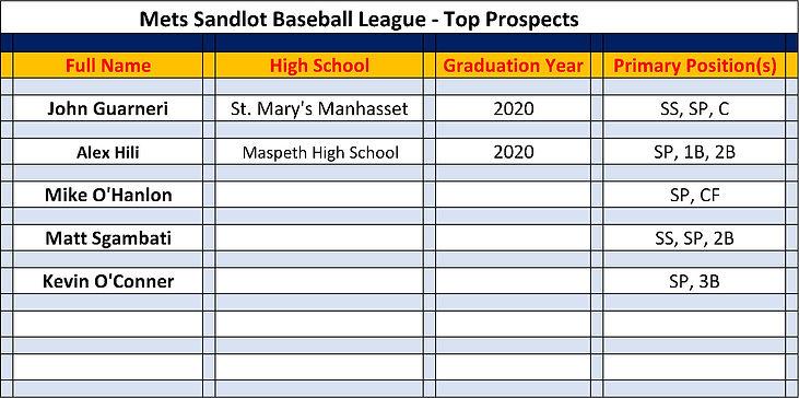MSBL Top Prospects.jpg