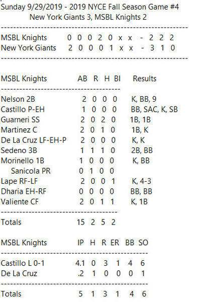 MSBL Knights GM4 BS 09 29 2019.jpg