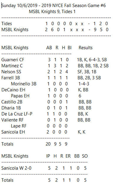 MSBL Knights GM6 BS 10 09 2019.jpg