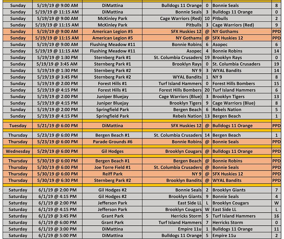 2019 WYAL 12u Schedule p4 06.01.2019.jpg