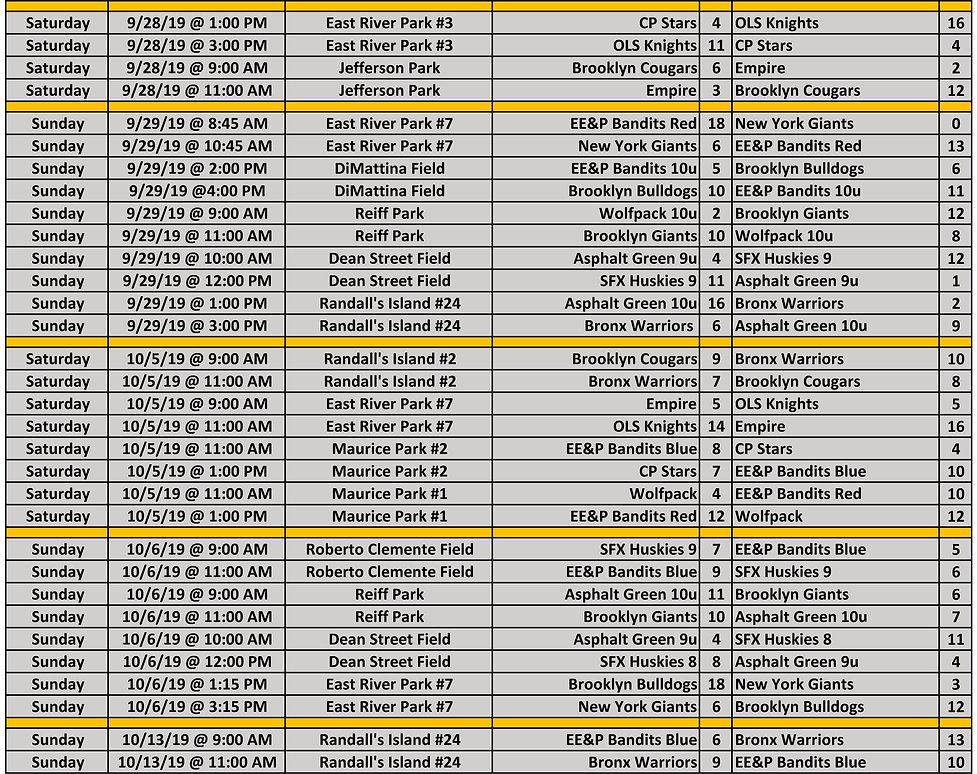 2019 Fall WYAL 9-10u Schedule p2 10.13.2