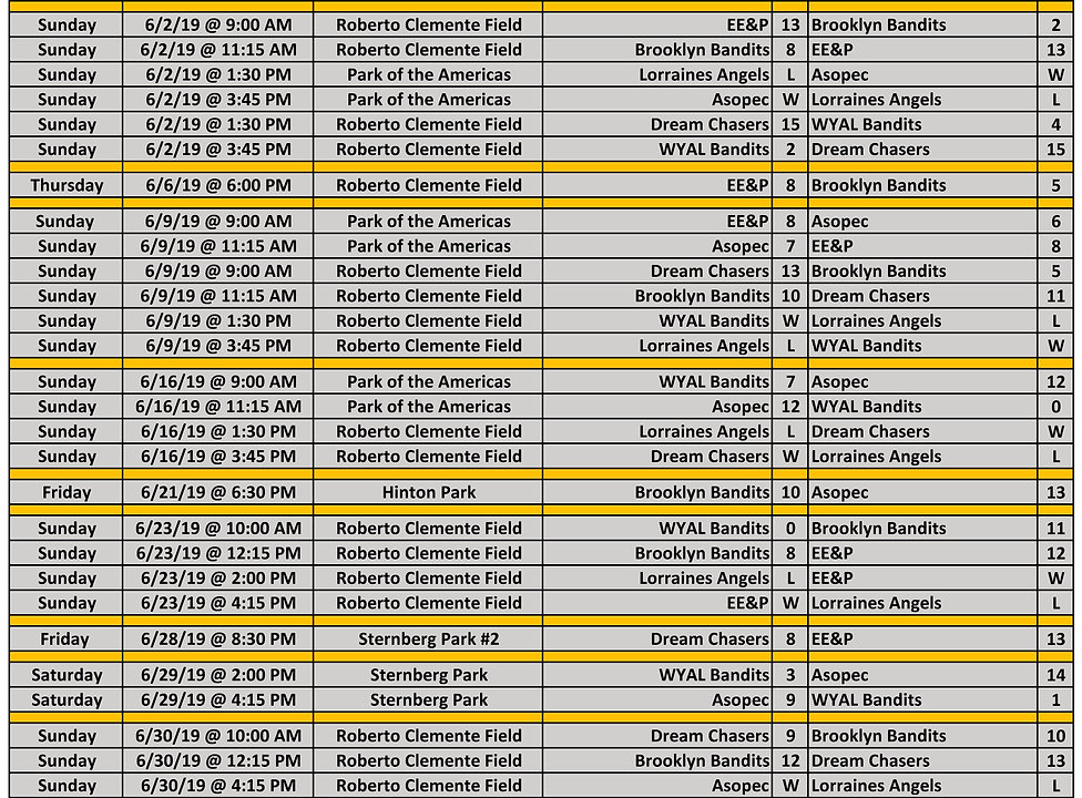 2019 WYAL 7u Schedule p2 07.03.2019.jpg