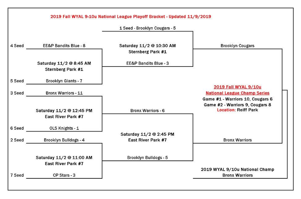 2019 Fall WYAL 9-10u National Playoff Br