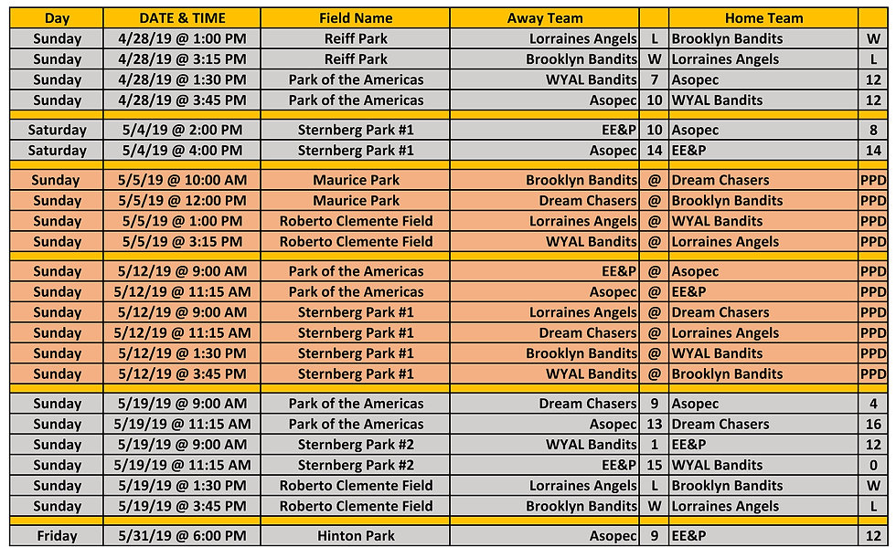 2019 WYAL 7u Schedule p1 05.31.2019.jpg