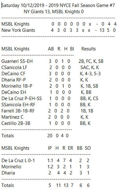 MSBL Knights GM7 BS 10 14 2019.jpg