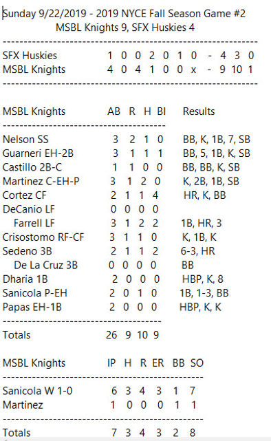 MSBL Knights GM2 BS 09 22 2019.jpg