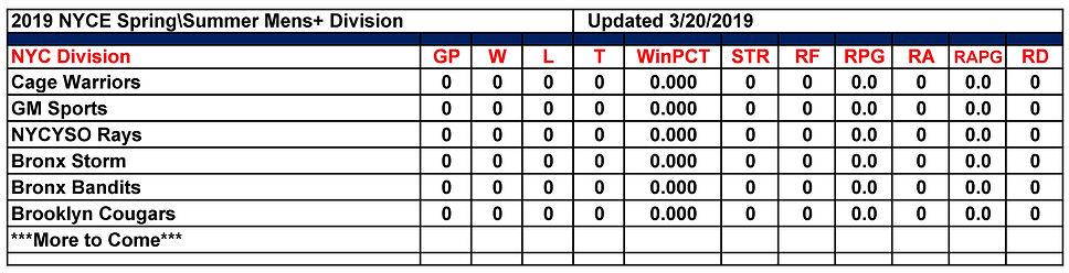 2019 NYCE Mens+ Standings 03.21.2019.jpg