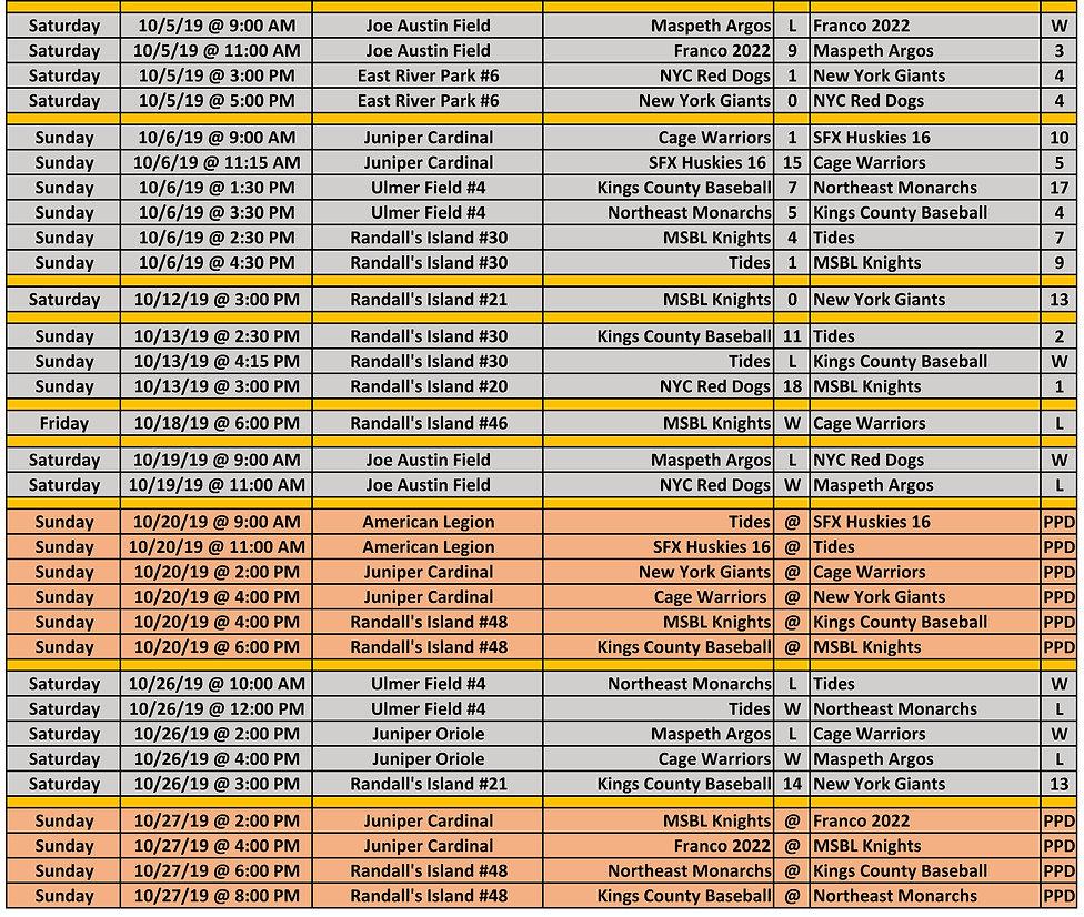 2019 Fall NYCE 15-16-17u Schedule p2 10.