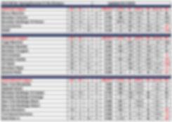2019 WYAL 10u Standings 08.11.2019.jpg