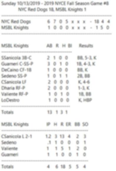 MSBL Knights GM8 BS 10 14 2019.jpg