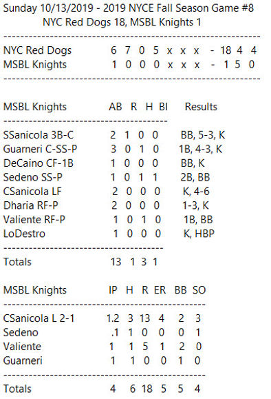 MSBL Knights GM8 BS 10 14 2019.jpg