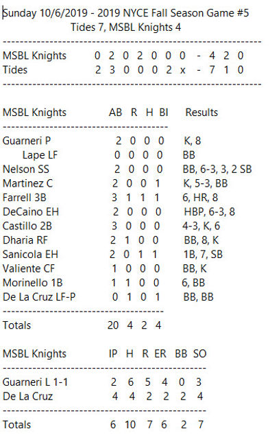 MSBL Knights GM5 BS 10 06 2019.jpg