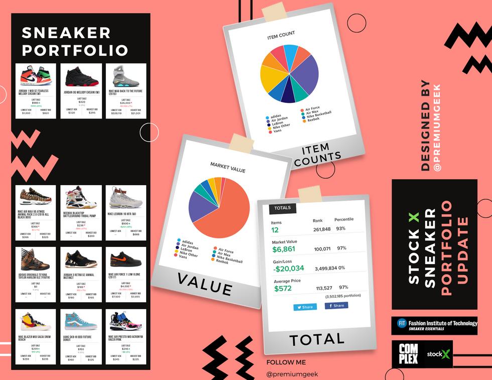 Sneaker Stock Portfolio