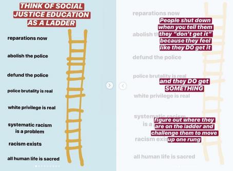 Diversifying Your Social Media