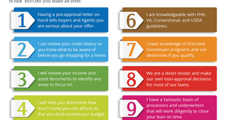 Ten Reasons to Get Pre-Approved Before You Shop