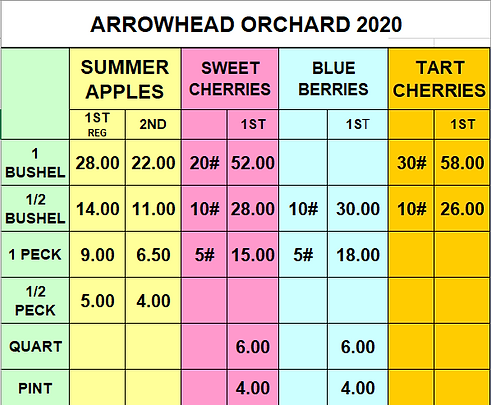 CHERRY PRICE LIST 2020.png