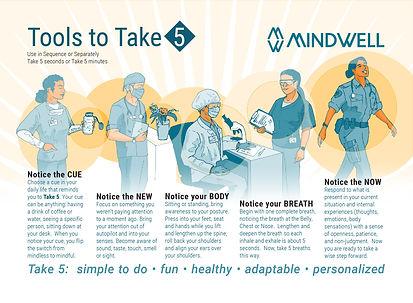MindWell for Healthcare Postcard_ENG.jpg