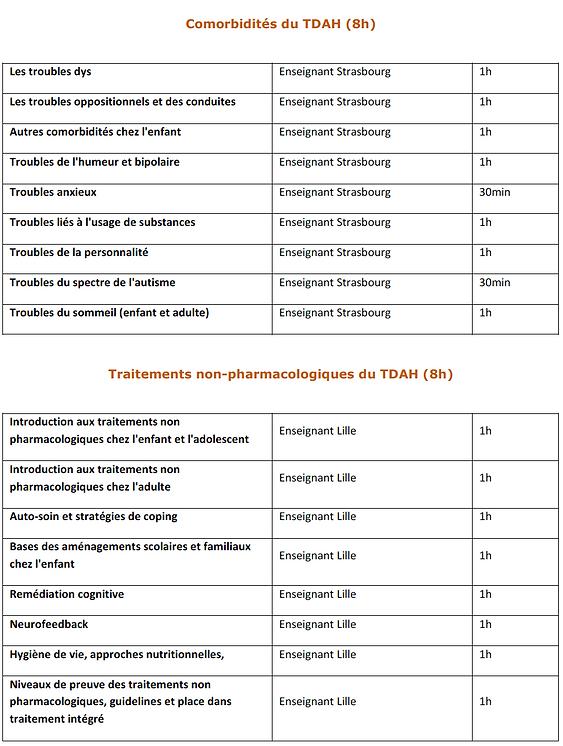Programme TDAH2