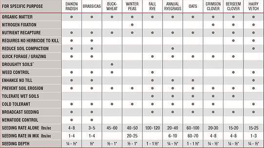 cover crop chart.JPG