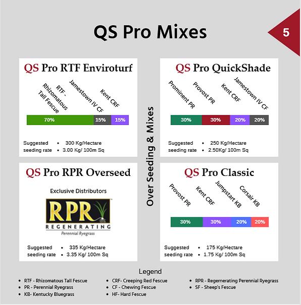 qs pro mixes (2).PNG