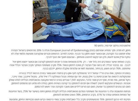 סקר מפתיע: 20% מהרופאים בישראל יסרבו להתחסן נגד הנגיף