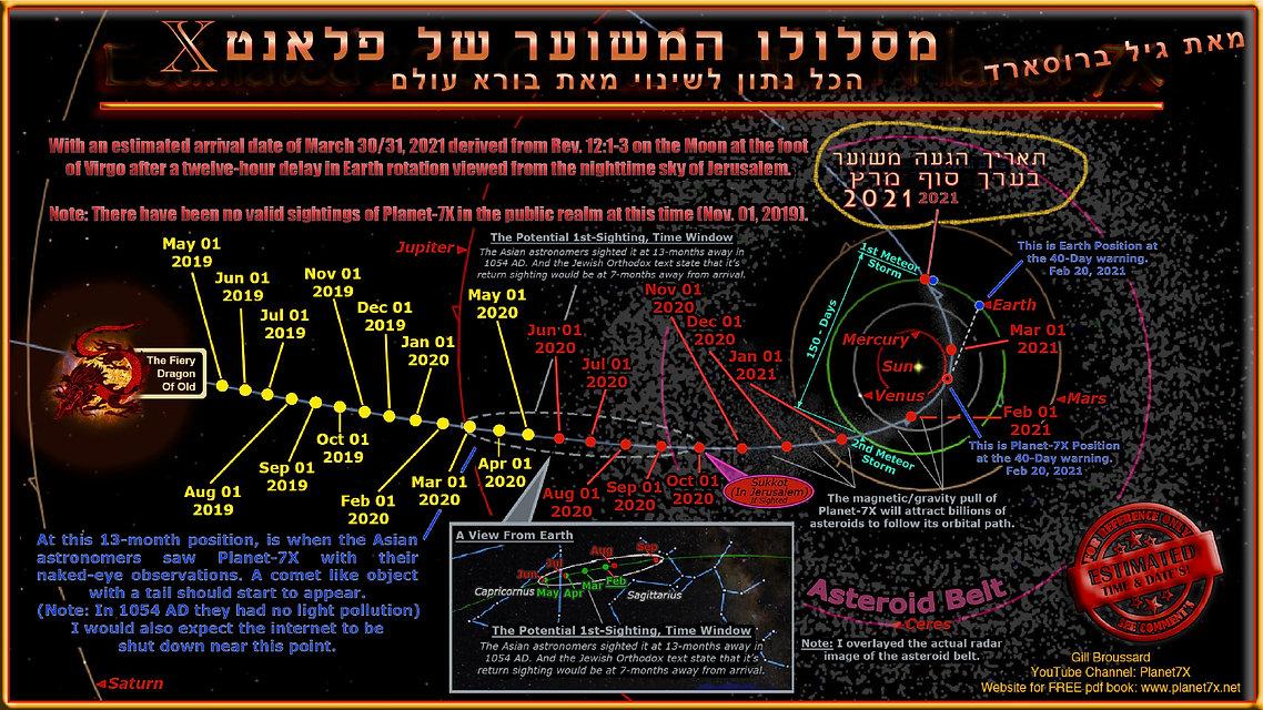 Orbital Path 2021 of P-7X-page-001.jpg