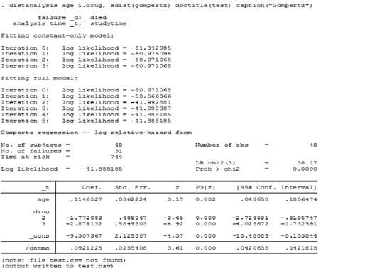 htasurv: a Stata module for performing survival analysis in economic evaluations