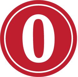 cijfer 0