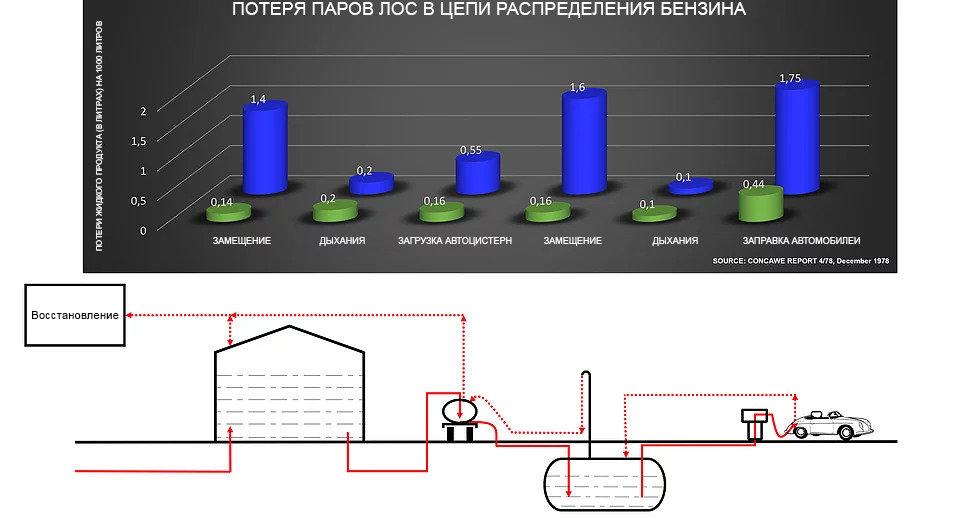 vosstanovlenie_parov_skhema.jpg