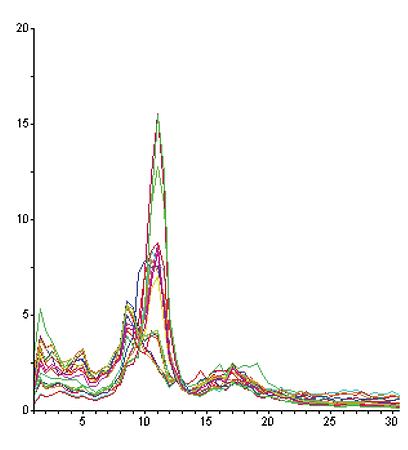 Relative power EEG spectra.png