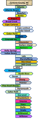 Carteret County Sign Post.png