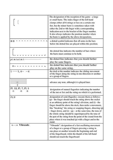 Special notation used in guitar techniques for playing music. page 6.Spezielle Notation für Gitarrentechniken zum Abspielen von Musik. Seite 6.Notação especial usada em técnicas de guitarra para tocar música. página 6.Notación especial utilizada en técnicas de guitarra para tocar música. página 6.Nodaireacht speisialta a úsáidtear i dteicnící giotáir chun ceol a sheinm. lch 6.Speciel notation brugt i guitarteknikker til musikafspilning. side 6.Notation spéciale utilisée dans les techniques de guitare pour jouer de la musique. page 6.Speciell notation som används i gitarrtekniker för att spela musik. sida 6.Speciální notace používaná v kytarových technikách pro přehrávání hudby. strana 6.音楽を演奏するためにギターのテクニックで使用される特別な表記法。 6ページ。Müzik çalmak için gitar tekniklerinde kullanılan özel gösterim. sayfa 6.Notazione speciale usata nelle tecniche di chitarra per suonare la musica. pagina 6.Специална нотация, използвана в китарните техники за свирене на музика. страница 6.Speciális jelölés a gitárte