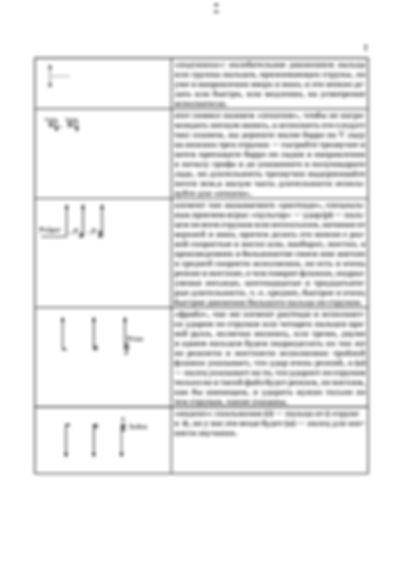 Продолжение списка специальных обозначений, применяемых в нотах  для гитары. стр. № 7