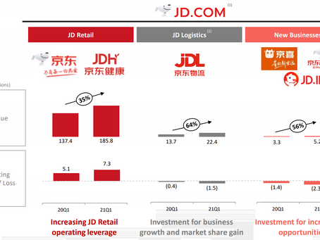 JD (Part 2): The Future of JD