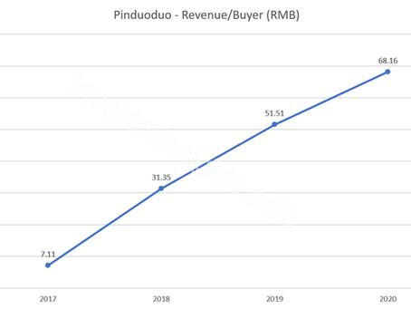 Pinduoduo (Part 4): Concluding Pinduoduo's Future