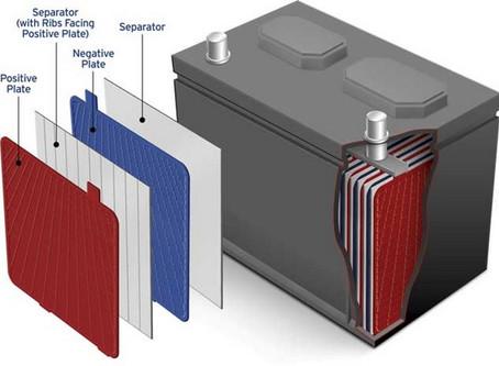 Marine Battery vs Car Battery