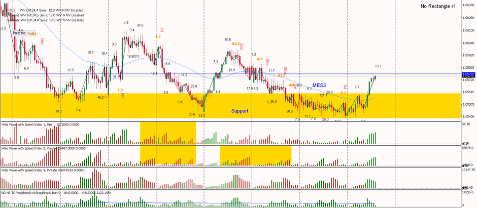 AUDNZD The 1HR was a mess , the 4HR looked very nice so I could not resist.