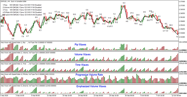 EURCAD All In One.H4.png
