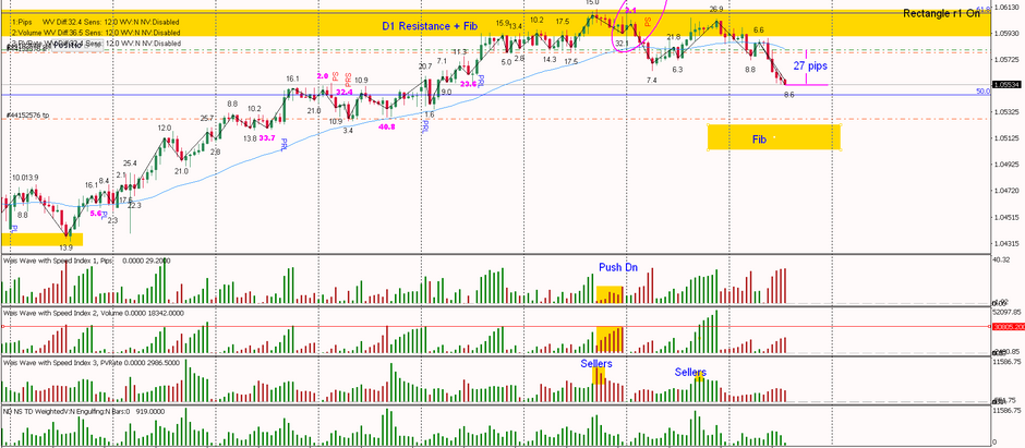 AUDNZD - Another trade from yesterday, running nicely, this is why?