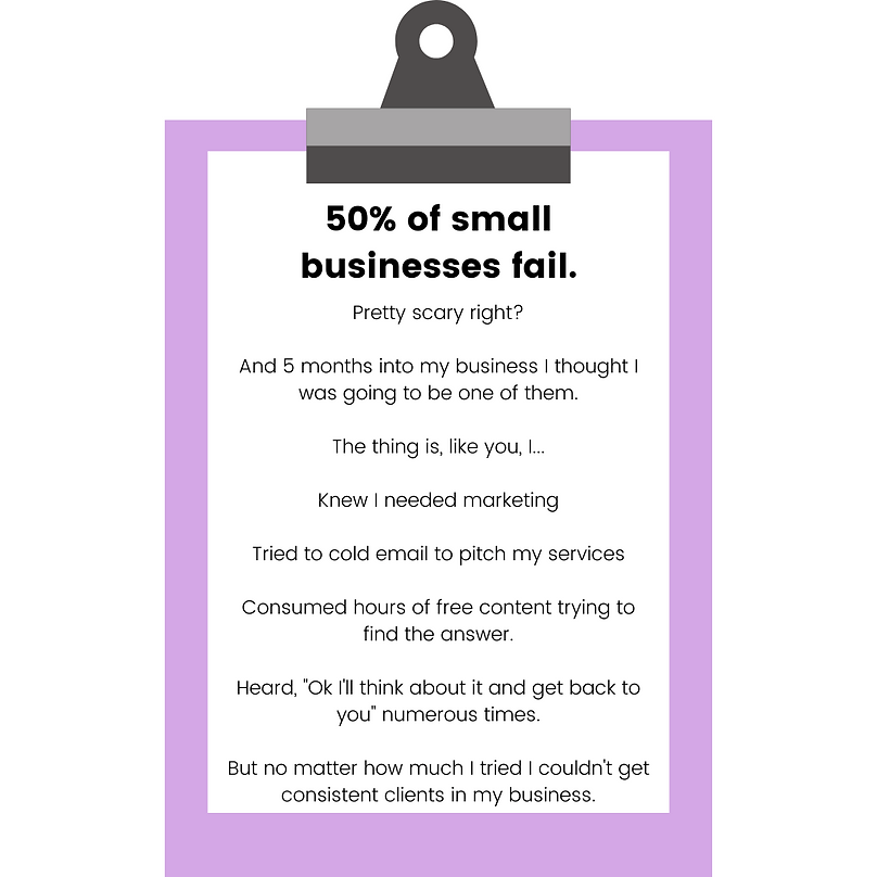 In 2019, 90% of small businesses fail..p