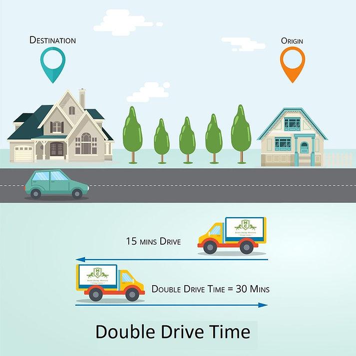 double-drive-time-1030x1030.jpg